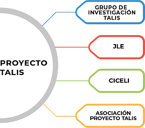 Proyecto Talis